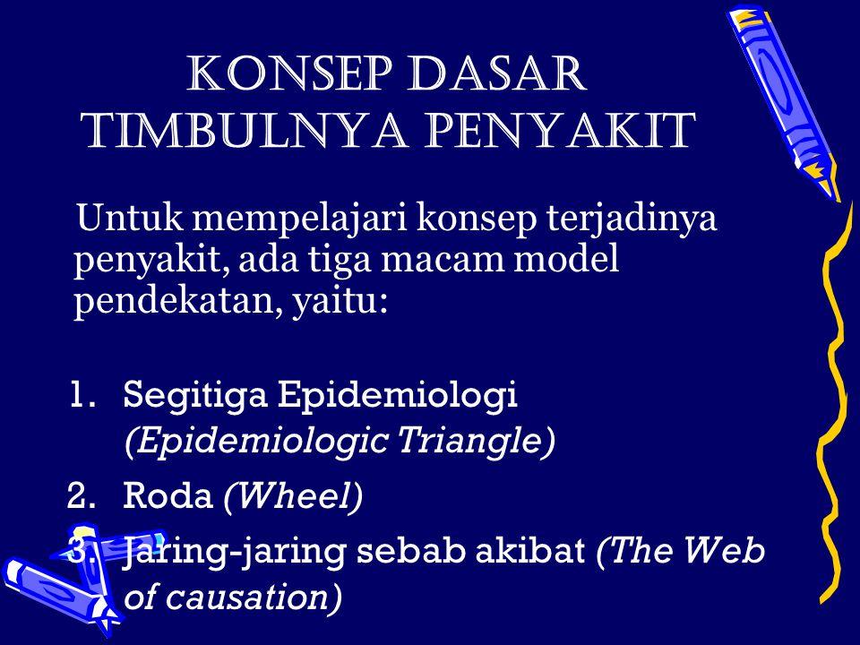 KONSEP DASAR TIMBULNYA PENYAKIT 1.Segitiga Epidemiologi (Epidemiologic Triangle) 2.Roda (Wheel) 3.Jaring-jaring sebab akibat (The Web of causation) Un