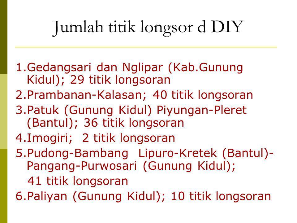 Jumlah titik longsor d DIY 1.Gedangsari dan Nglipar (Kab.Gunung Kidul); 29 titik longsoran 2.Prambanan-Kalasan; 40 titik longsoran 3.Patuk (Gunung Kidul) Piyungan-Pleret (Bantul); 36 titik longsoran 4.Imogiri; 2 titik longsoran 5.Pudong-Bambang Lipuro-Kretek (Bantul)- Pangang-Purwosari (Gunung Kidul); 41 titik longsoran 6.Paliyan (Gunung Kidul); 10 titik longsoran