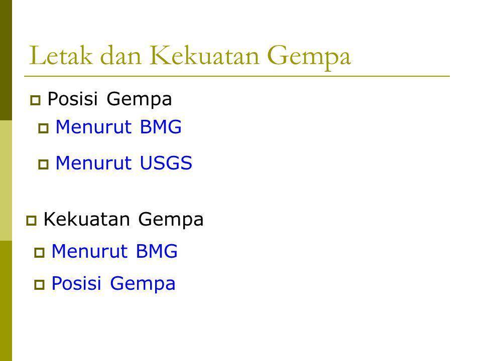 Letak dan Kekuatan Gempa  Posisi Gempa  Menurut BMG  Menurut USGS  Menurut BMG  Kekuatan Gempa  Posisi Gempa