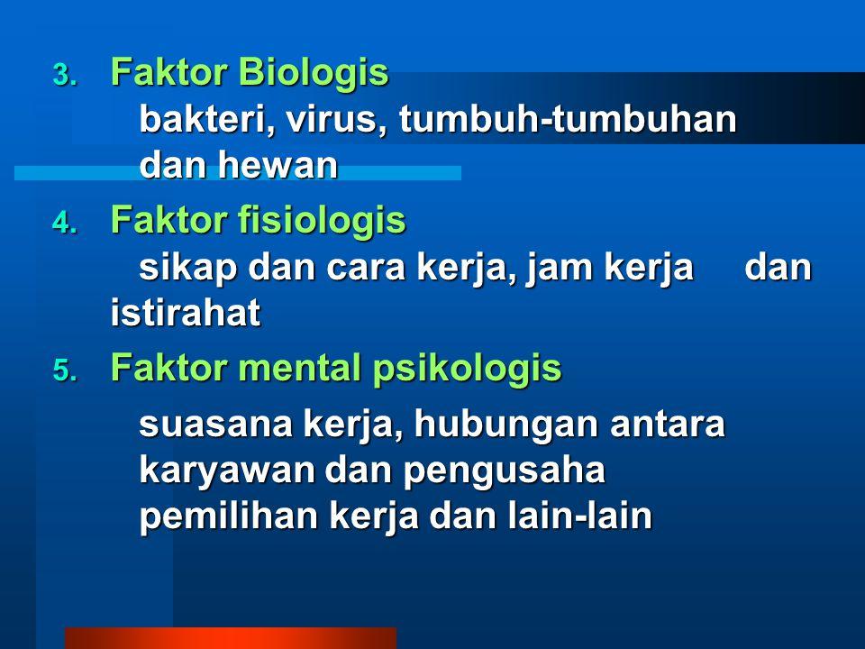3. Faktor Biologis bakteri, virus, tumbuh-tumbuhan dan hewan 4. Faktor fisiologis sikap dan cara kerja, jam kerja dan istirahat 5. Faktor mental psiko