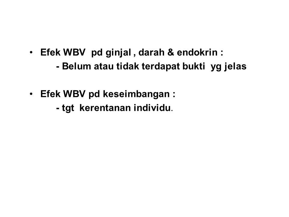 Efek WBV pd ginjal, darah & endokrin : - Belum atau tidak terdapat bukti yg jelas Efek WBV pd keseimbangan : - tgt kerentanan individu.