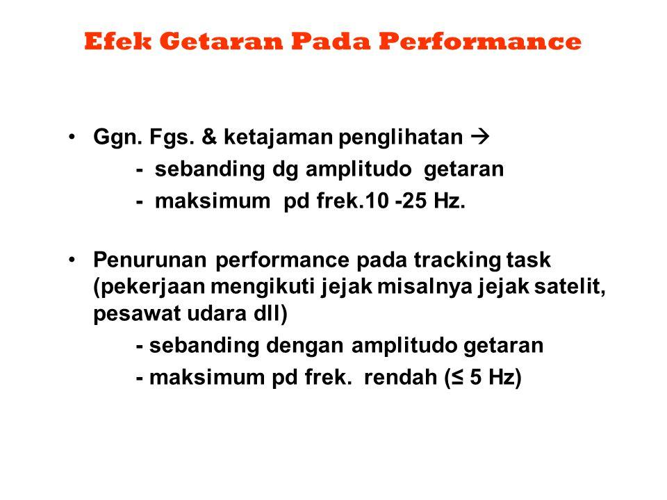 Efek Getaran Pada Performance Ggn.Fgs.
