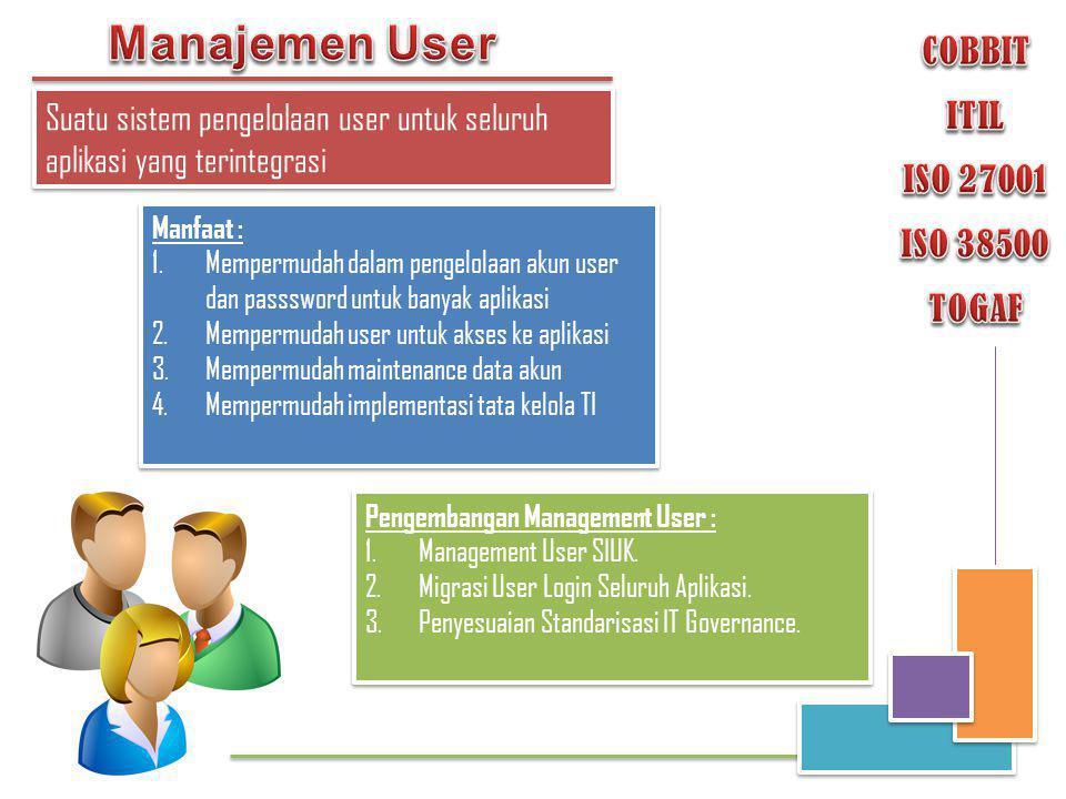 Suatu sistem pengelolaan user untuk seluruh aplikasi yang terintegrasi Manfaat : 1.Mempermudah dalam pengelolaan akun user dan passsword untuk banyak
