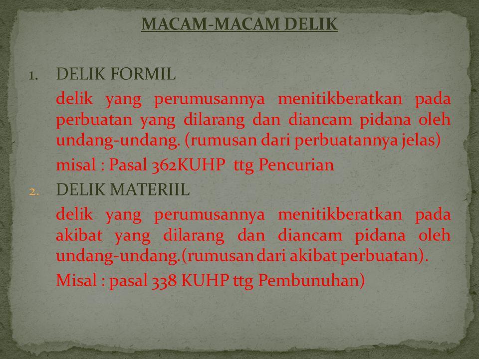 MACAM-MACAM DELIK 1.