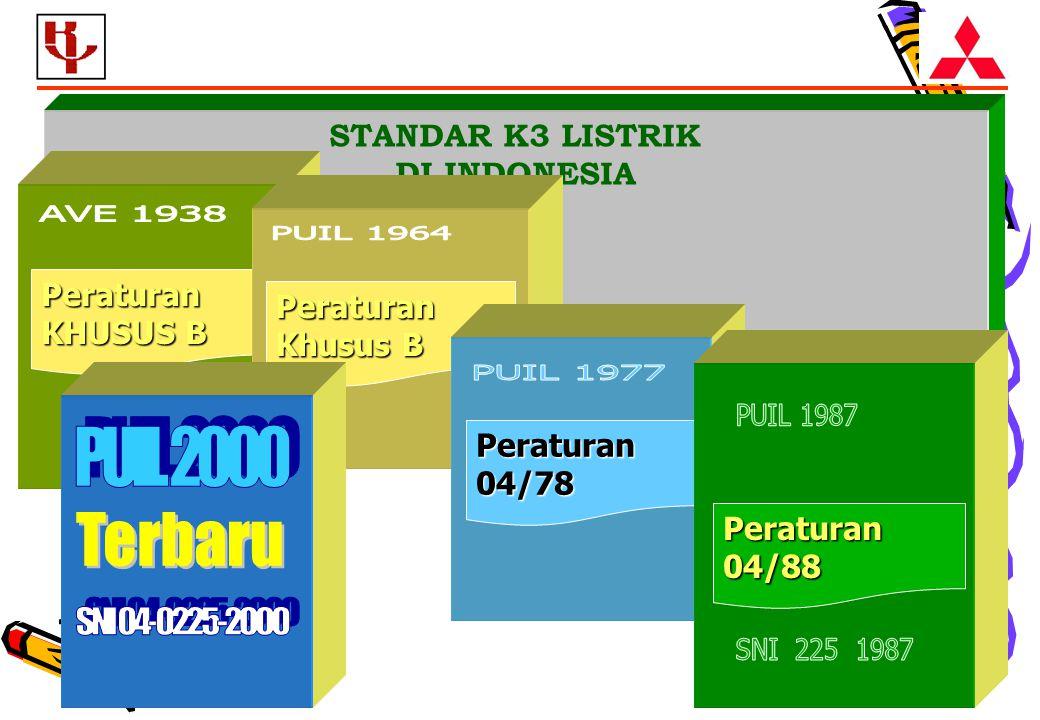 STANDAR K3 LISTRIK DI INDONESIA Peraturan KHUSUS B Peraturan Khusus B Peraturan04/78 Peraturan04/88
