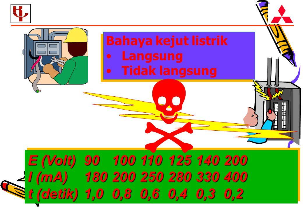 Bahaya kejut listrik Langsung Tidak langsung Bahaya kejut listrik Langsung Tidak langsung E (Volt)90100110125140200 I (mA)180200250280330400 t (detik)1,00,80,60,40,30,2 E (Volt)90100110125140200 I (mA)180200250280330400 t (detik)1,00,80,60,40,30,2 
