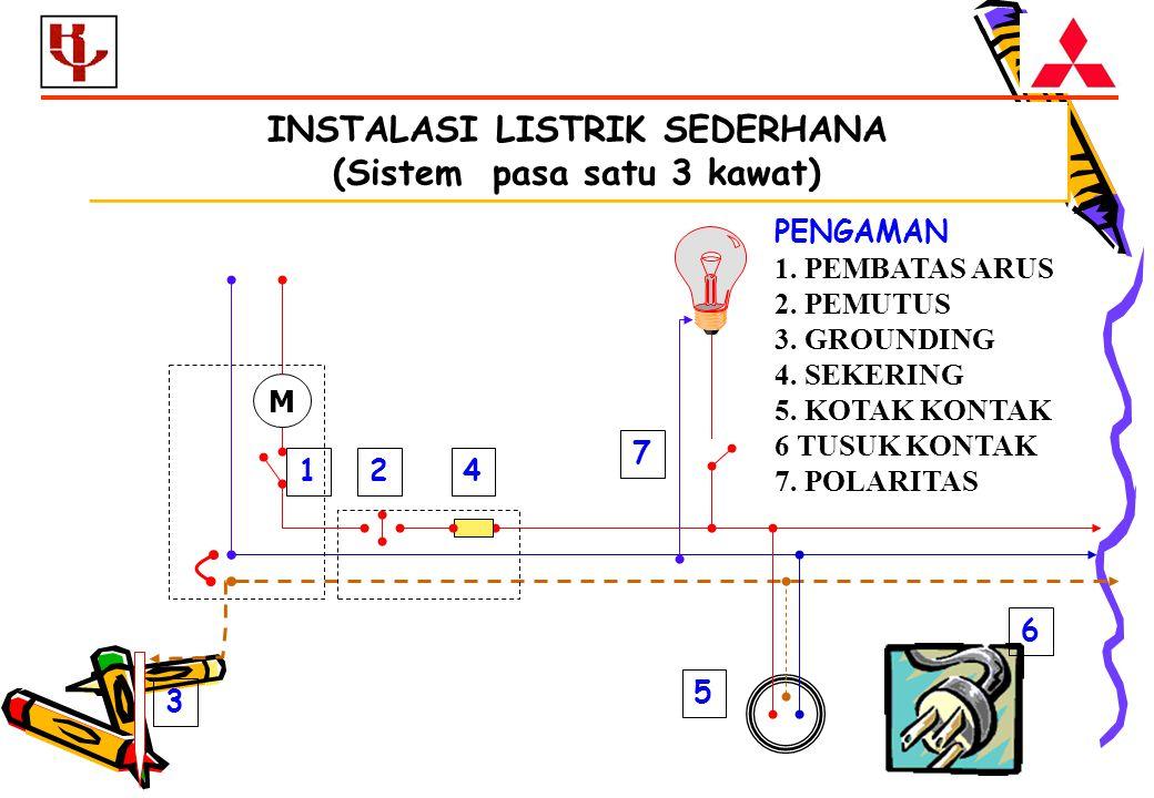 INSTALASI LISTRIK SEDERHANA (Sistem pasa satu 3 kawat) M PENGAMAN 1.