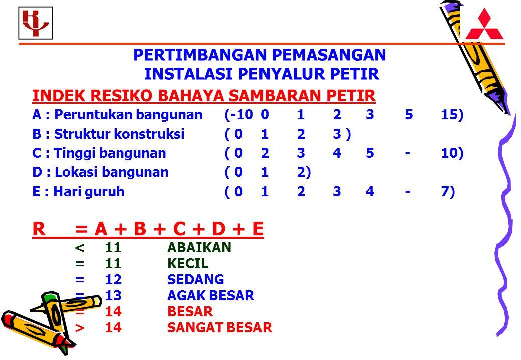 INDEK RESIKO BAHAYA SAMBARAN PETIR A : Peruntukan bangunan(-100123515) B : Struktur konstruksi ( 0123 ) C : Tinggi bangunan( 02345-10) D : Lokasi bangunan( 012) E : Hari guruh( 01234-7) R= A + B + C + D + E < 11ABAIKAN = 11KECIL = 12SEDANG = 13 AGAK BESAR = 14BESAR > 14 SANGAT BESAR PERTIMBANGAN PEMASANGAN INSTALASI PENYALUR PETIR