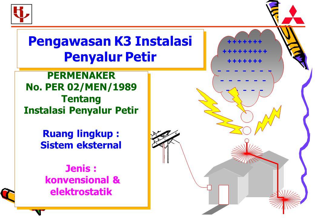 Pengawasan K3 Instalasi Penyalur Petir +++++++ +++++++++ +++++++ - - - - - - - - - - - - - - - PERMENAKER No.