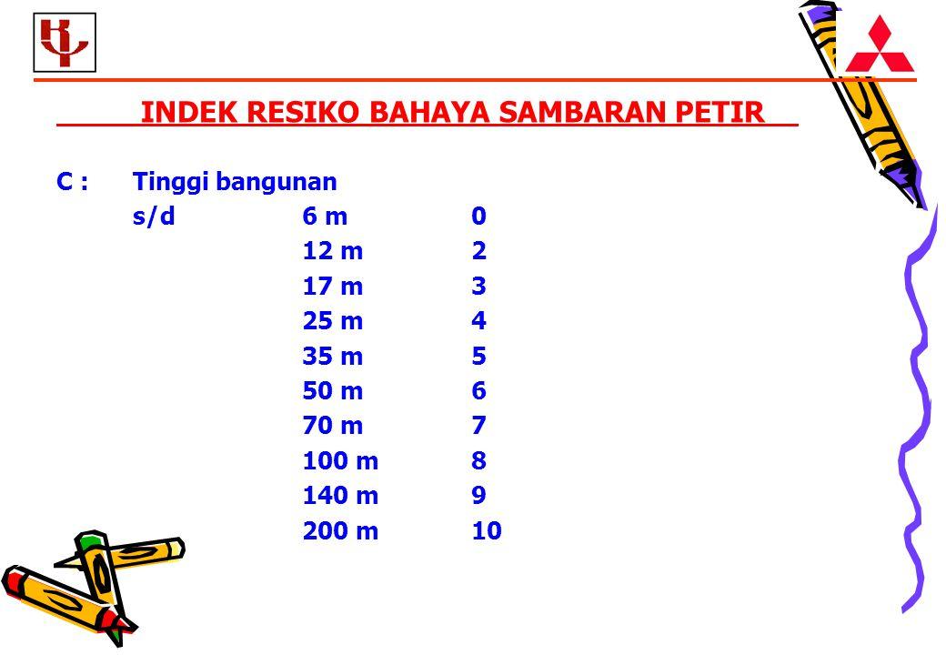 INDEK RESIKO BAHAYA SAMBARAN PETIR C : Tinggi bangunan s/d 6 m0 12 m2 17 m3 25 m4 35 m5 50 m6 70 m7 100 m8 140 m9 200 m10