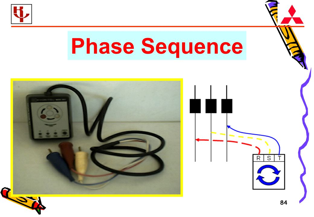 84 Phase Sequence