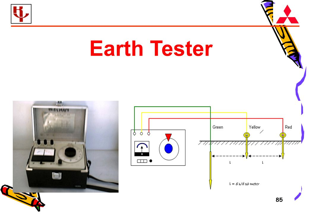 85 Earth Tester