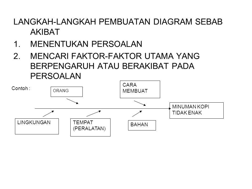 DO 5.PELAKSANAAN PERBAIKAN -Check Sheet CHECK 6.