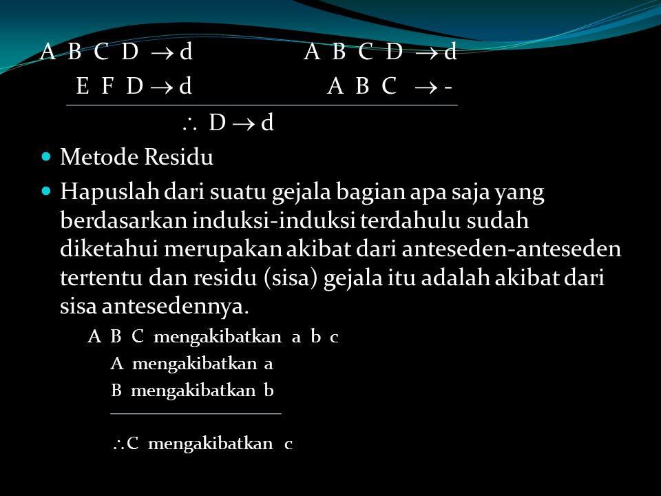 A B C D  dA B C D  d E F D  d A B C  -  D  d Metode Residu Hapuslah dari suatu gejala bagian apa saja yang berdasarkan induksi-induksi terdahulu
