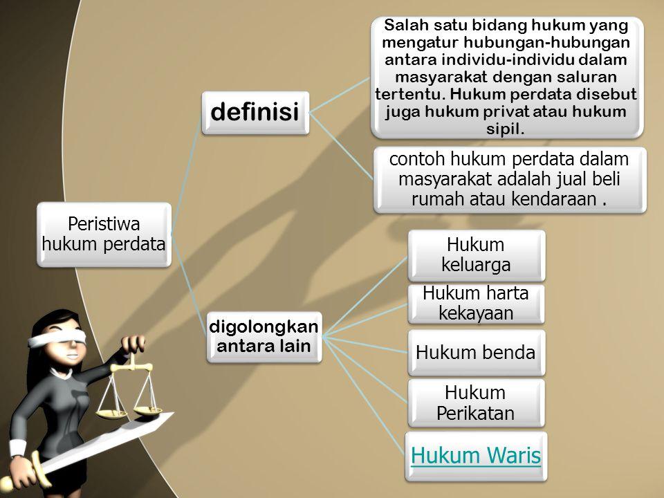 Peristiwa hukum perdata definisi Salah satu bidang hukum yang mengatur hubungan-hubungan antara individu-individu dalam masyarakat dengan saluran tert