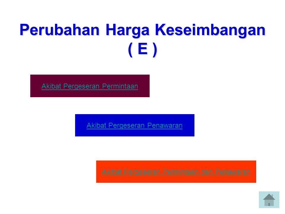 Perubahan Harga Keseimbangan ( E ) Akibat Pergeseran Permintaan Akibat Pergeseran Penawaran Akibat Pergeseran Permintaan dan Penawaran