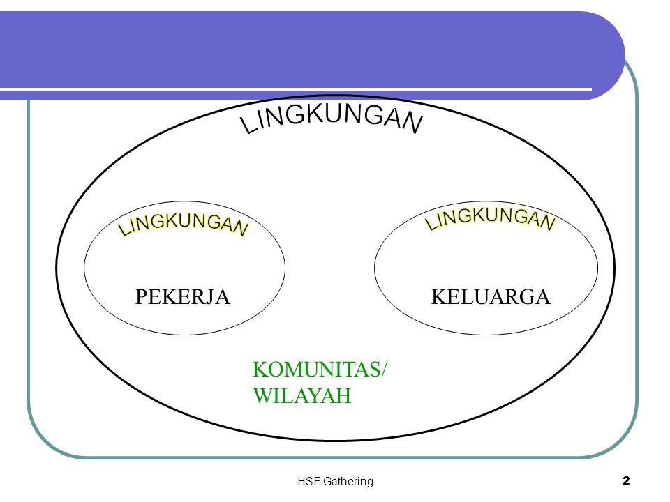 HSE Gathering 2 KOMUNITAS/ WILAYAH PEKERJAKELUARGA