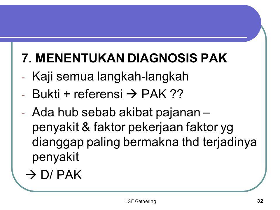 HSE Gathering 32 7. MENENTUKAN DIAGNOSIS PAK - Kaji semua langkah-langkah - Bukti + referensi  PAK ?? - Ada hub sebab akibat pajanan – penyakit & fak