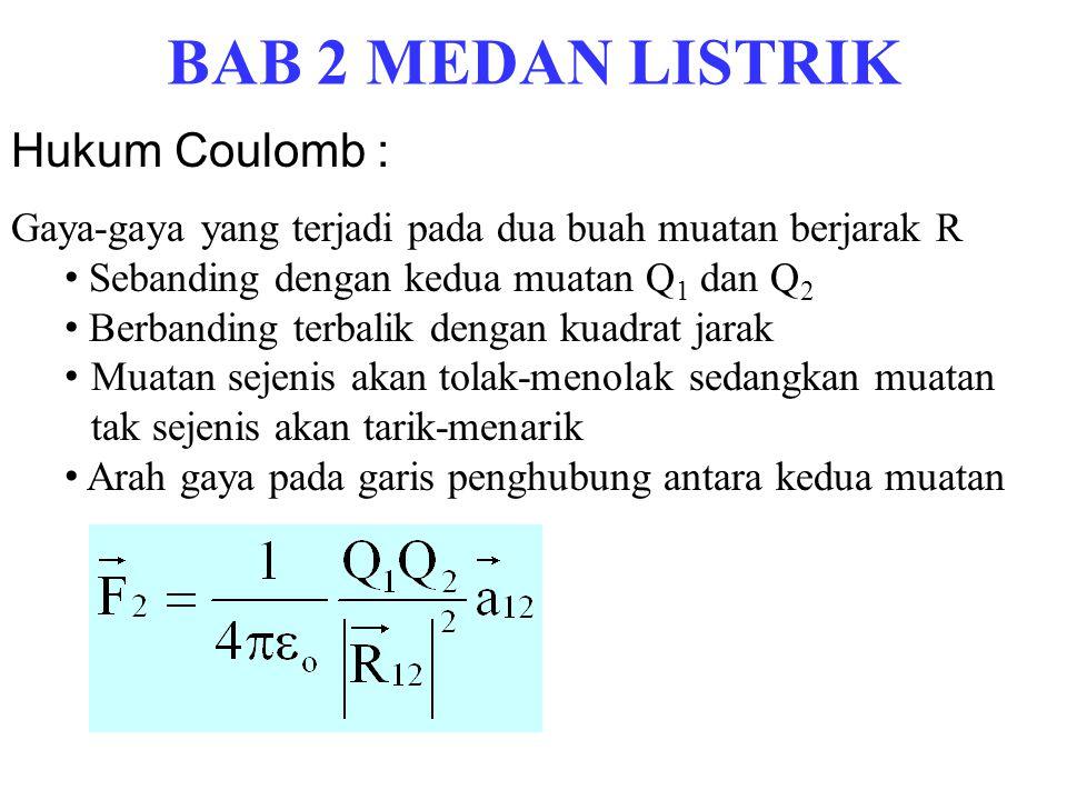 BAB 2 MEDAN LISTRIK Hukum Coulomb : Gaya-gaya yang terjadi pada dua buah muatan berjarak R Sebanding dengan kedua muatan Q 1 dan Q 2 Berbanding terbalik dengan kuadrat jarak Muatan sejenis akan tolak-menolak sedangkan muatan tak sejenis akan tarik-menarik Arah gaya pada garis penghubung antara kedua muatan