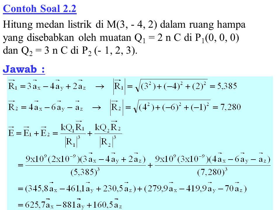 Contoh Soal 2.2 Hitung medan listrik di M(3, - 4, 2) dalam ruang hampa yang disebabkan oleh muatan Q 1 = 2 n C di P 1 (0, 0, 0) dan Q 2 = 3 n C di P 2 (- 1, 2, 3).