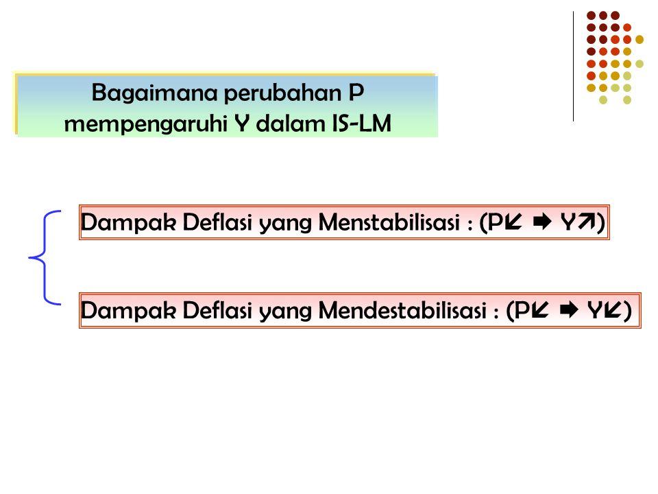 Bagaimana perubahan P mempengaruhi Y dalam IS-LM Dampak Deflasi yang Menstabilisasi : (P   Y  ) Dampak Deflasi yang Mendestabilisasi : (P   Y  )