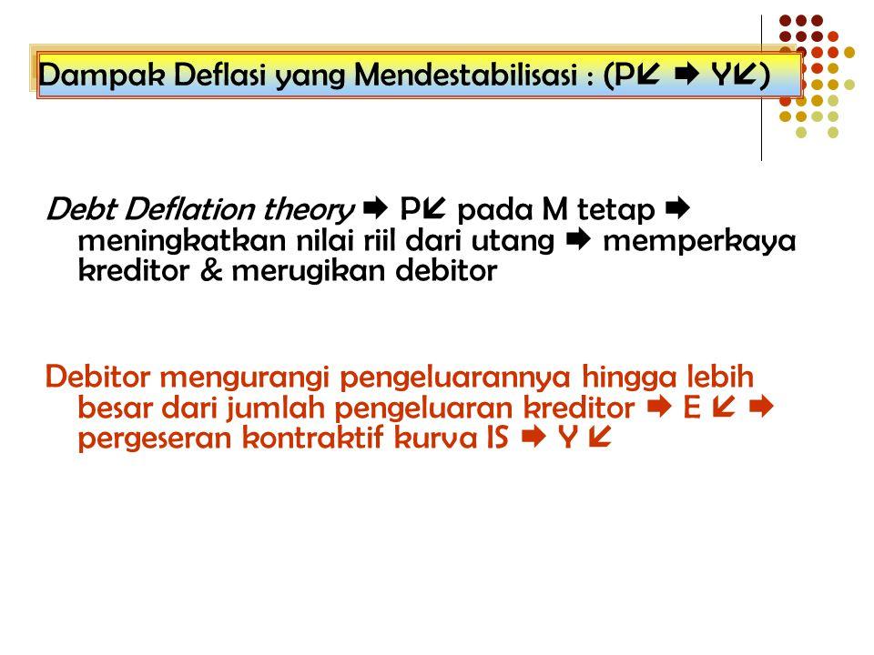 Dampak Deflasi yang Mendestabilisasi : (P   Y  ) Debt Deflation theory  P  pada M tetap  meningkatkan nilai riil dari utang  memperkaya kredito