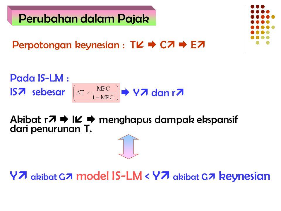 Perubahan dalam Pajak Perpotongan keynesian : T   C   E  Pada IS-LM : IS  sebesar  Y  dan r  Y  akibat G  model IS-LM < Y  akibat G  keyn
