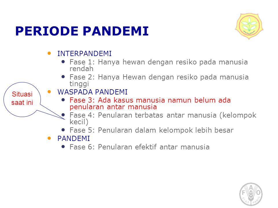 PERIODE PANDEMI INTERPANDEMI Fase 1: Hanya hewan dengan resiko pada manusia rendah Fase 2: Hanya Hewan dengan resiko pada manusia tinggi WASPADA PANDE