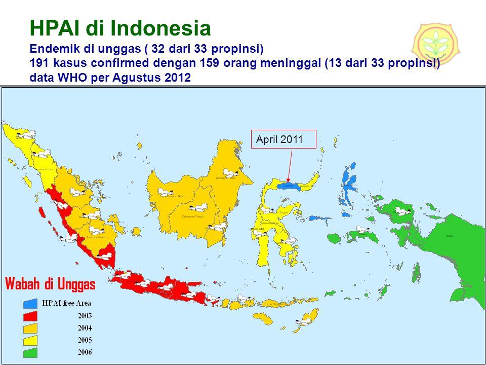 HPAI di Indonesia Endemik di unggas ( 32 dari 33 propinsi) 191 kasus confirmed dengan 159 orang meninggal (13 dari 33 propinsi) data WHO per Agustus 2