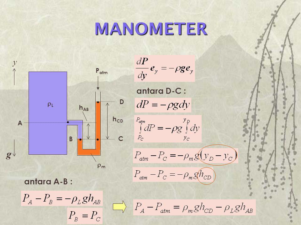 MANOMETER antara D-C : antara A-B : h CD B C D A h AB P atm LL mm g y
