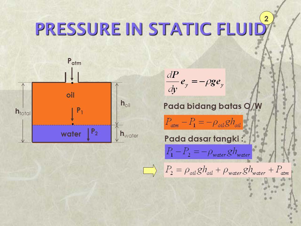 PRESSURE IN STATIC FLUID Pada bidang batas O/W Pada dasar tangki : P atm water oil P1P1 P2P2 h oil h water h total 2