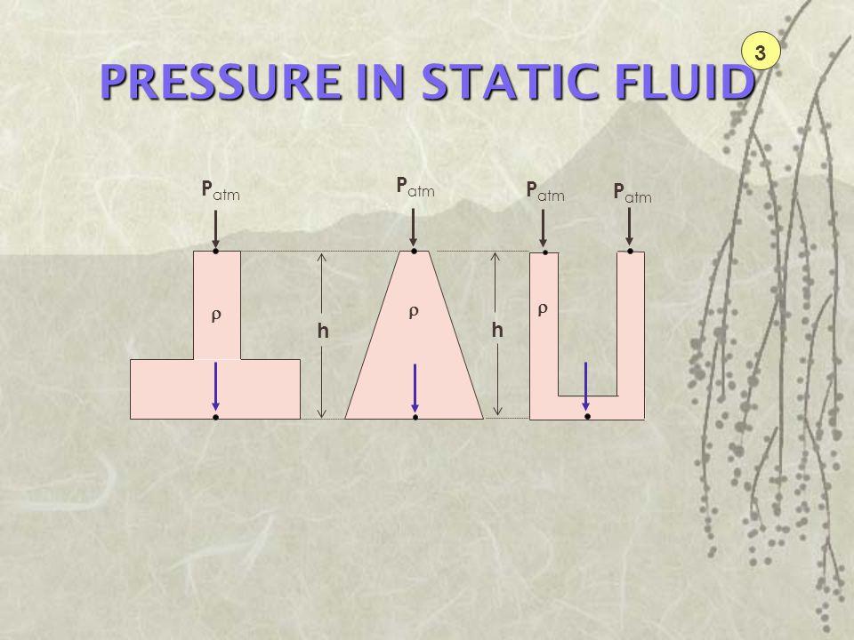 PRESSURE IN STATIC FLUID 3    h h P atm