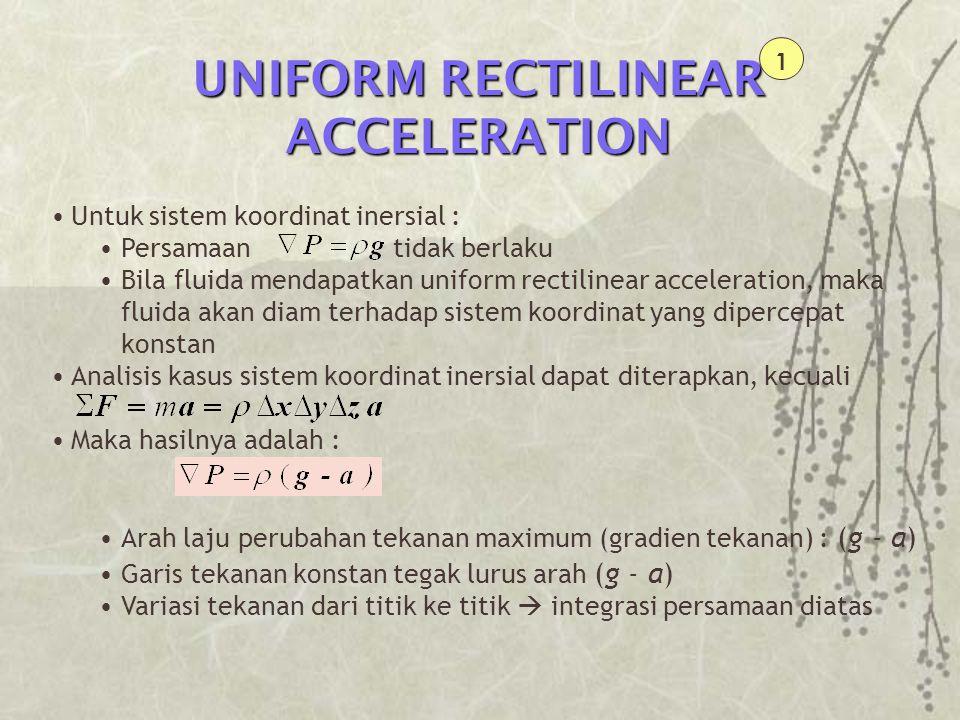 UNIFORM RECTILINEAR ACCELERATION 1 Untuk sistem koordinat inersial : Persamaan tidak berlaku Bila fluida mendapatkan uniform rectilinear acceleration,