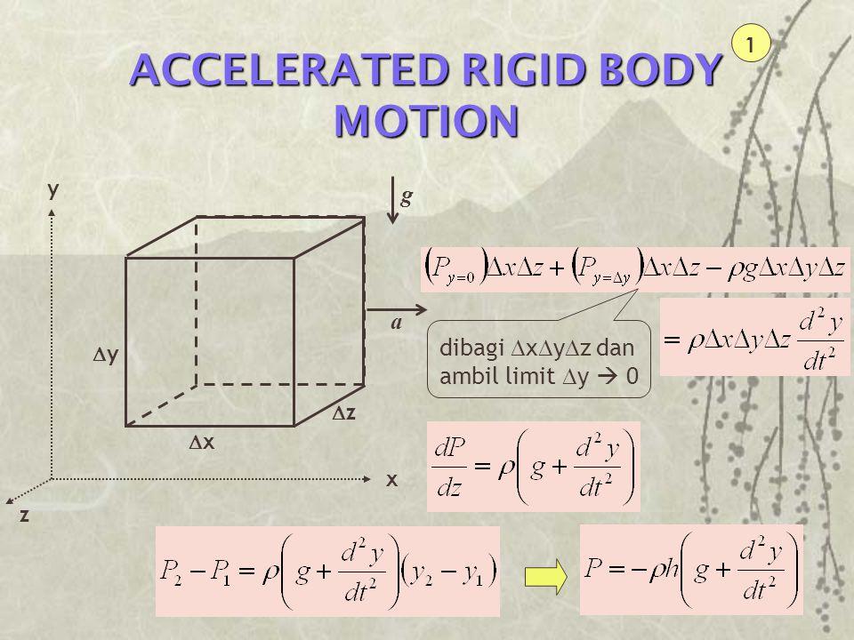 ACCELERATED RIGID BODY MOTION 1 xx x zz yy y z g a dibagi  x  y  z dan ambil limit  y  0