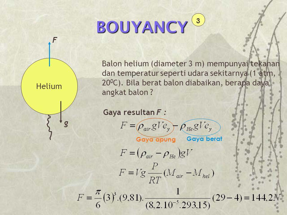 BOUYANCY 3 Balon helium (diameter 3 m) mempunyai tekanan dan temperatur seperti udara sekitarnya (1 atm, 20 0 C). Bila berat balon diabaikan, berapa d