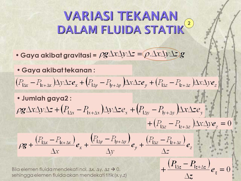 VARIASI TEKANAN DALAM FLUIDA STATIK Gaya akibat gravitasi = Gaya akibat tekanan : Jumlah gaya2 : 2 Bila elemen fluida mendekati nol,  x,  y,  z  0