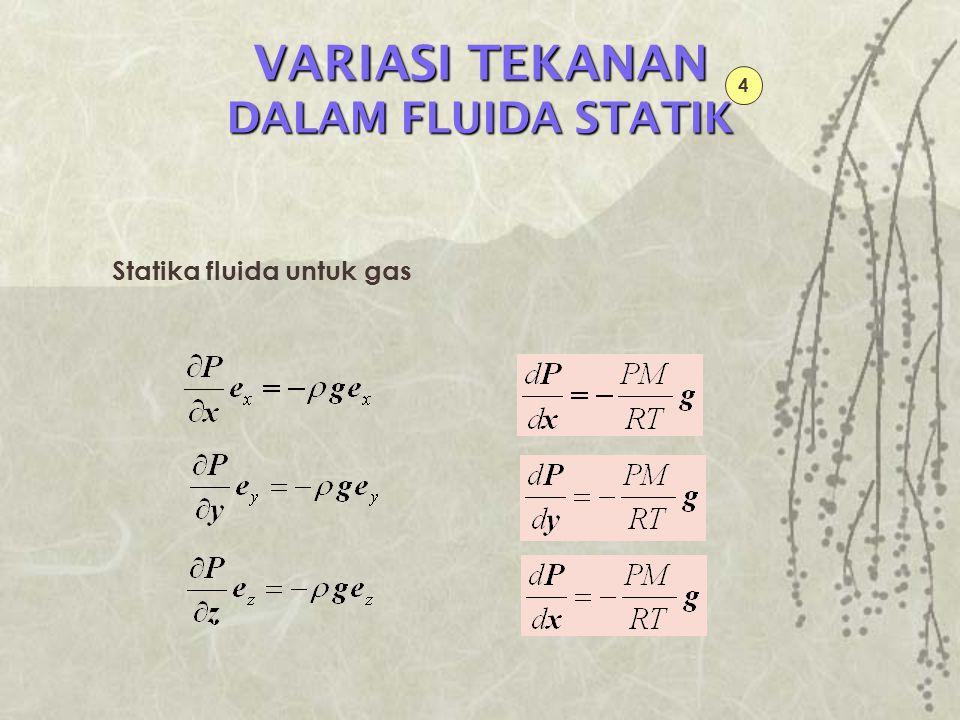 APLIKASI-APLIKASI MANOMETER MANOMETER (Tekanan pada fluida statik) GAYA MENGAPUNG GAYA MENGAPUNG (BOUYANT FORCES) VARIASI TEKANAN VARIASI TEKANAN TERHADAP KETINGGIAN/ KEDALAMAN