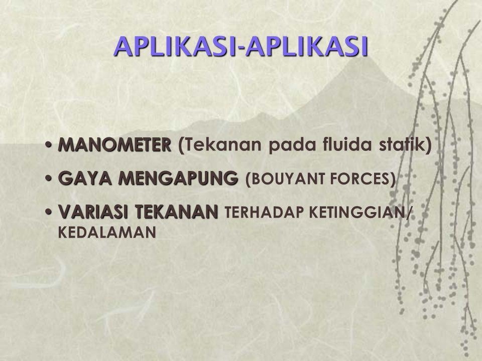 APLIKASI-APLIKASI MANOMETER MANOMETER (Tekanan pada fluida statik) GAYA MENGAPUNG GAYA MENGAPUNG (BOUYANT FORCES) VARIASI TEKANAN VARIASI TEKANAN TERH