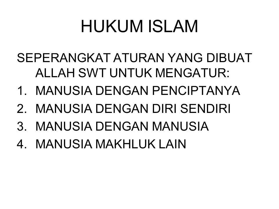 HUKUM ISLAM SEPERANGKAT ATURAN YANG DIBUAT ALLAH SWT UNTUK MENGATUR: 1.MANUSIA DENGAN PENCIPTANYA 2.MANUSIA DENGAN DIRI SENDIRI 3.MANUSIA DENGAN MANUSIA 4.MANUSIA MAKHLUK LAIN
