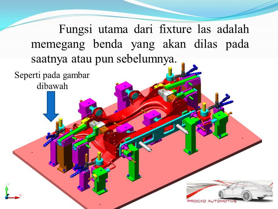 Fungsi utama dari fixture las adalah memegang benda yang akan dilas pada saatnya atau pun sebelumnya. Seperti pada gambar dibawah