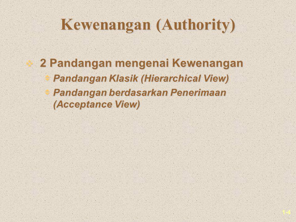 1-4 Kewenangan (Authority) v 2 Pandangan mengenai Kewenangan  Pandangan Klasik (Hierarchical View)  Pandangan berdasarkan Penerimaan (Acceptance Vie