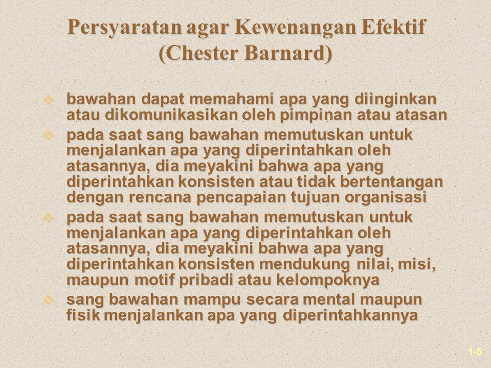 1-5 Persyaratan agar Kewenangan Efektif (Chester Barnard) v bawahan dapat memahami apa yang diinginkan atau dikomunikasikan oleh pimpinan atau atasan