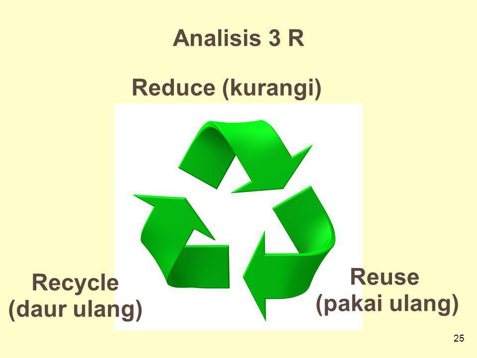 25 Mod 5 Ses 2 Analisis 3 R Recycle (daur ulang) Reuse (pakai ulang) Reduce (kurangi) 25