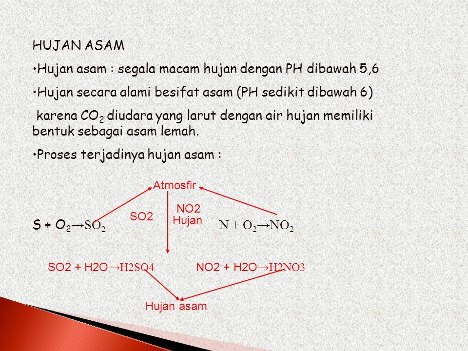 Gambar 2.2 ilustrasi efek rumah kaca