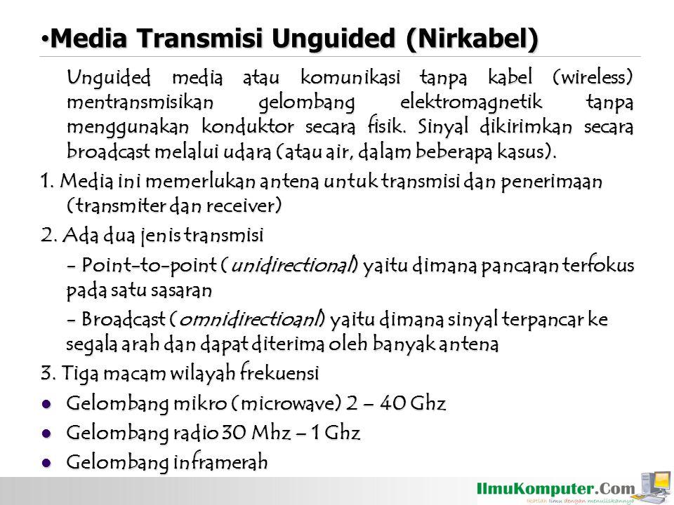 Unguided media atau komunikasi tanpa kabel (wireless) mentransmisikan gelombang elektromagnetik tanpa menggunakan konduktor secara fisik.