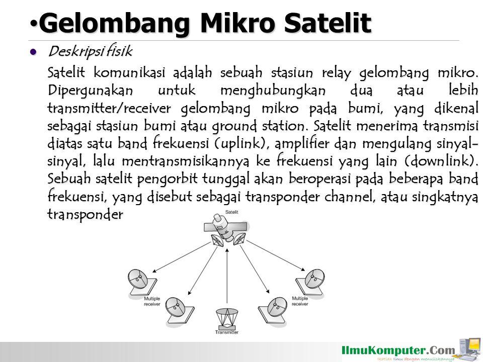 Gelombang Mikro Satelit Gelombang Mikro Satelit Deskripsi fisik Deskripsi fisik Satelit komunikasi adalah sebuah stasiun relay gelombang mikro.