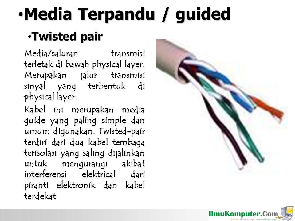 Media Terpandu / guided Media Terpandu / guided Media/saluran transmisi terletak di bawah physical layer.