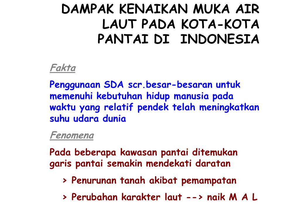 Indikasi = pengurangan luas kawasan pantai = kerugian besar pada daerah dengan garis pantai yang panjang Kondisi Indonesia = jumlah pulau 17.508 buah = panjang pantai ± 81.000 Km = sekitar 65% penduduk bermukim di kawasan pesisir kerugian besar