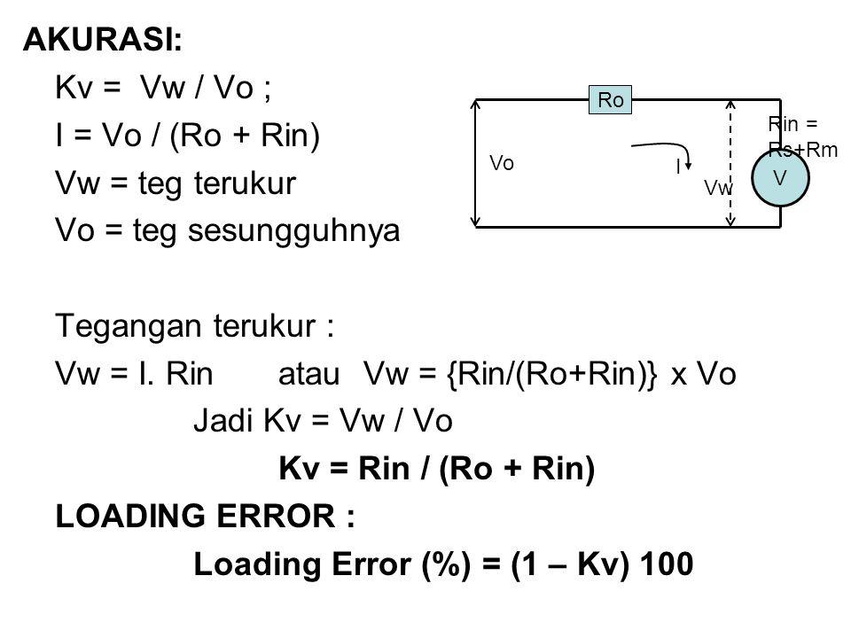 AKURASI: Kv = Vw / Vo ; I = Vo / (Ro + Rin) Vw = teg terukur Vo = teg sesungguhnya Tegangan terukur : Vw = I.