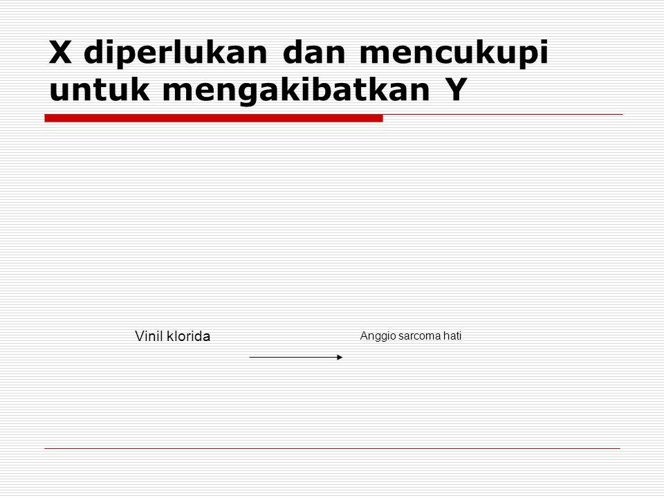 X diperlukan dan mencukupi untuk mengakibatkan Y Vinil klorida Anggio sarcoma hati